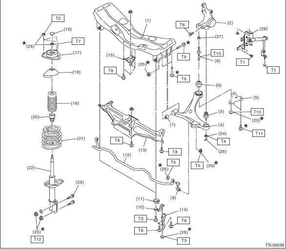 Subaru forester sg ej25 атмо