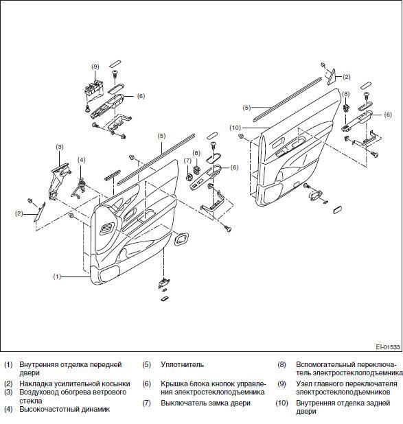 руководство по ремонту ваз 21213 скачать бесплатно pdf