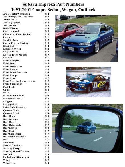 http//subaru-info.ucoz.ru/foto/4/Subaru_Impreza_Part_Numbers_1993-2001.jpg